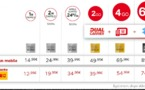 Trois nouveaux forfaits optimisés pour le haut débit chez SFR