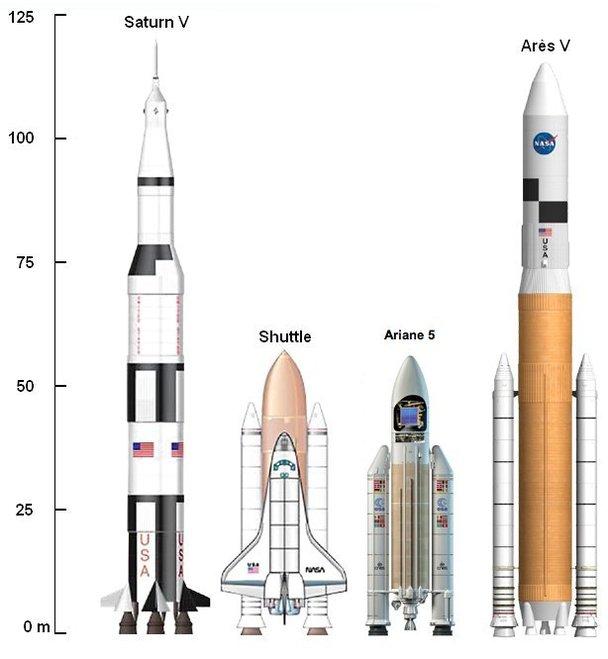 Objectif lune avec Ares V